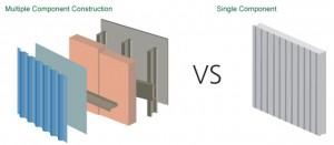 Industrial building insulation